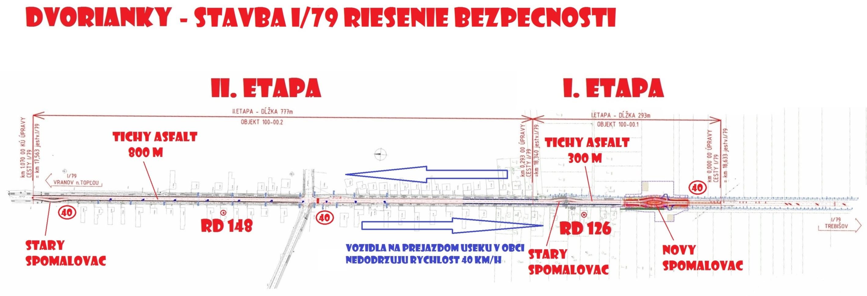 SPRDI SR 2020